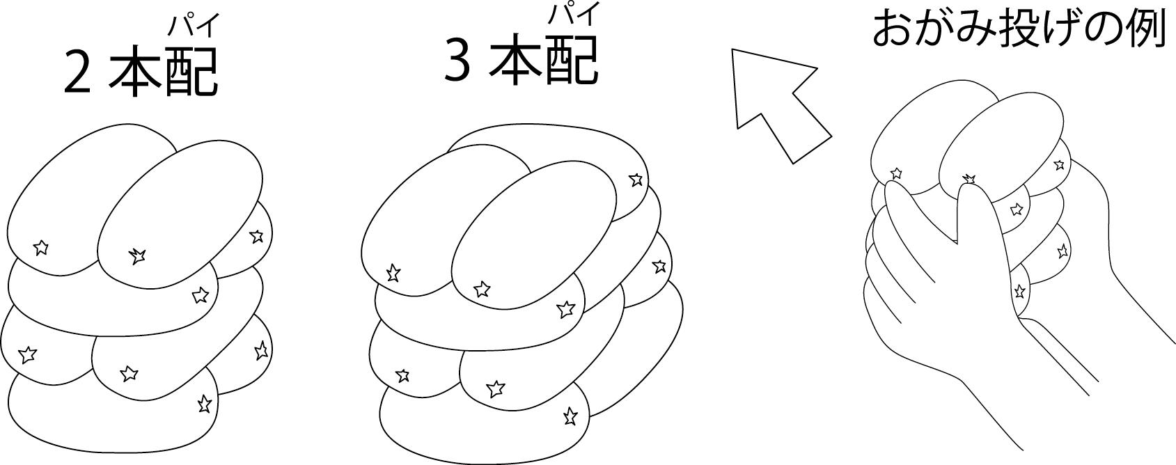 2本配、3本配、おがみ投げの例